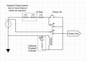 an emergency stop circuit with emc2 mad penguin labs rh vdwalle com E Stop Normally Closed Schematic emergency stop circuit diagram